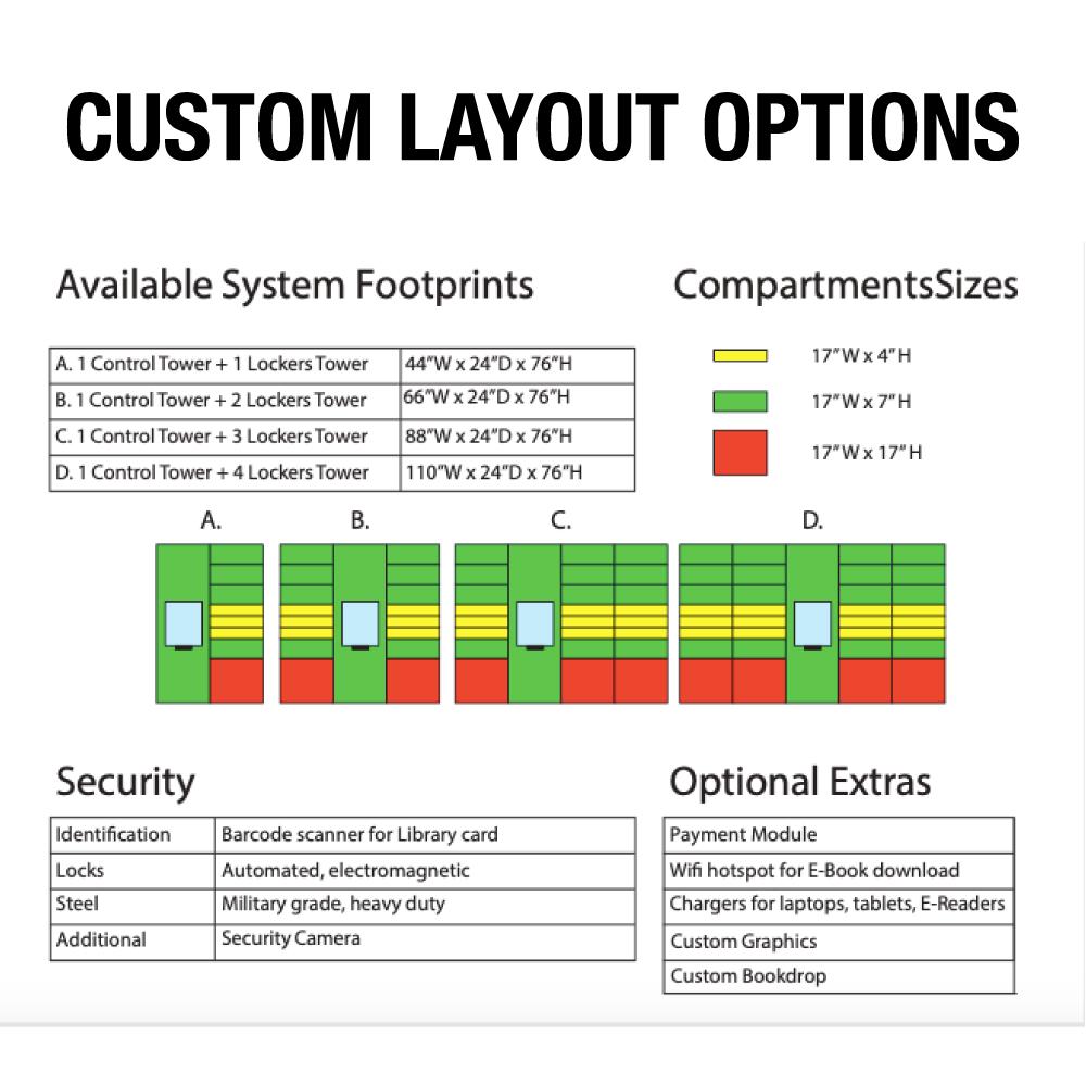custom library lock layout